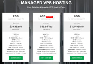 GG Managed VPS Hosting Plans